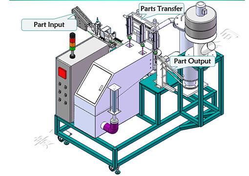 Engine Valve Wasying Station GIT Systems